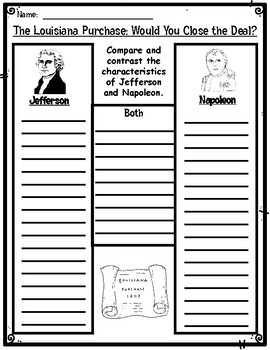 The Louisiana Purchase Jefferson and Napoleon H-Chart Graphic Organizer