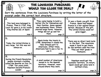 The Louisiana Purchase Would You Close the Deal? Text Structures Sort