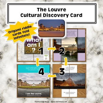 The Louvre Cultural Discovery Card