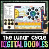 The Lunar Cycle Digital Doodle | Science Digital Doodles