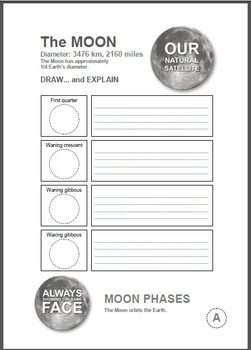 The MOON Wordsearch and Worksheet