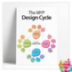 The MYP Visual Art Design Cycle Poster