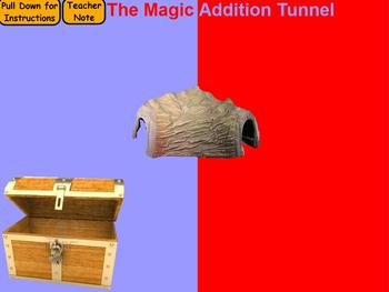 The Magic Addition Tunnel