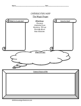 The Magic Finger Comprehension Questions and Extension Activities