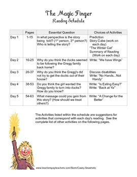 The Magic Finger by Dahl Literature Study: Activities, Writing Assignments, MORE