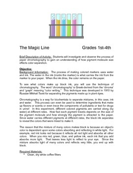 A Magic Line: Paper Chromatography