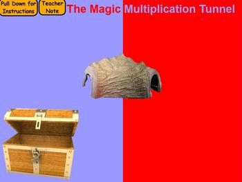 The Magic Multiplication Tunnel