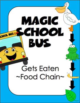 The Magic School Bus Gets Eaten Video Questions
