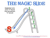 The Magic Slide   tool for lateral /s/ and /z/