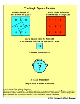 The Magic Square Paradox