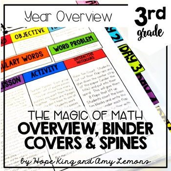 3rd Grade Magic of Math Year Overview