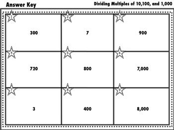 The Magic of Multiples - Dividing Multiples of 10, 100, and 1,000
