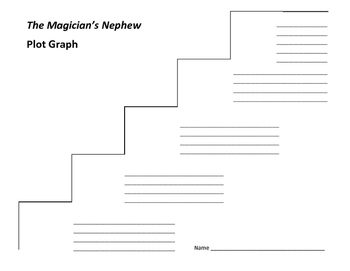 The Magician's Nephew Plot Graph - C.S. Lewis (Chronicles of Narnia, #6)