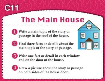 The Main House (Common Core RI 1.2, 2.2, 3.2)