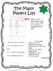 The Major Players List