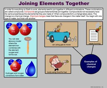 The Make-Up of Matter - A Third Grade PowerPoint Introduction