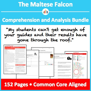The Maltese Falcon – Comprehension and Analysis Bundle