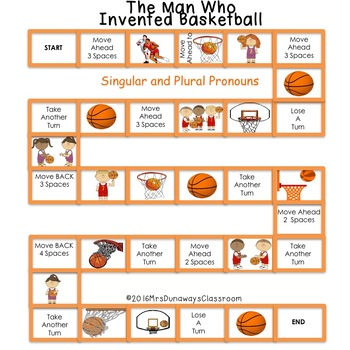 The Man Who Invented Basketball: Singular and Plural Pronouns