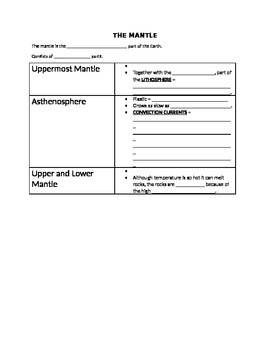 The Mantle Graphic Organizer