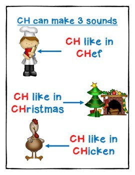 The Many Sounds of CH-/ch/ /sh/  /k/
