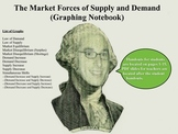 The Market Forces of Supply and Demand (Graphing Notebook)