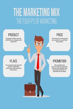 The Marketing Mix Poster v1