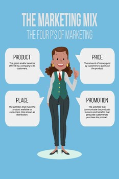 The Marketing Mix Poster v2