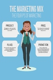 The Marketing Mix Poster v2