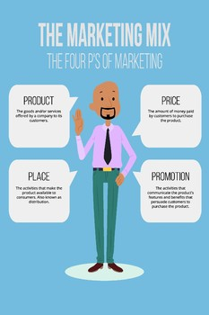 The Marketing Mix Poster v3
