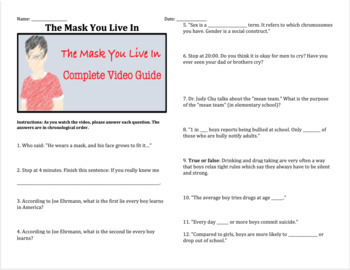 The Mask You Live In (2015) - Complete Video Guide