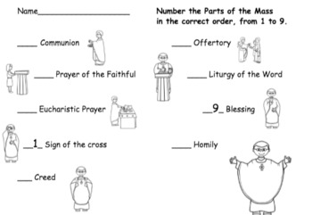 The Mass and The Eucharist
