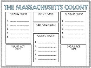 The Massachusetts Colony ~ A True Book ~ 34 Common Core Activities