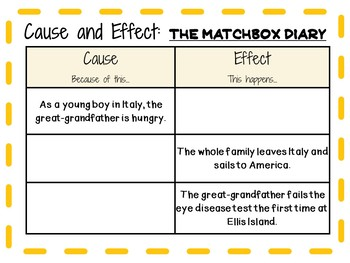 The Matchbox Diary by Paul Fleischman:  A Complete Literature Study!