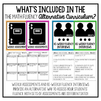The Math Fluency Alternative Curriculum BUILD NUMBER SENSE for 3rd Grade
