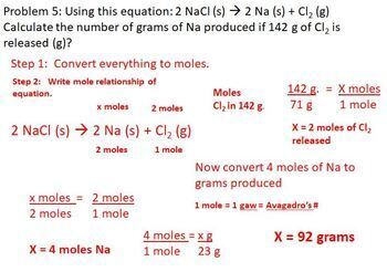 The Mathematics of Chemistry Learning Package