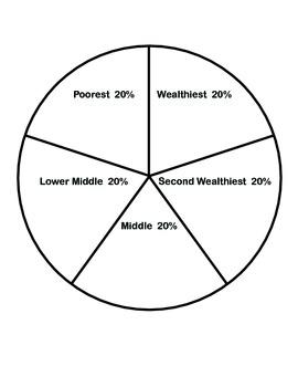 The Mathematics of Economic Justice: Wealth Distribution in U.S.