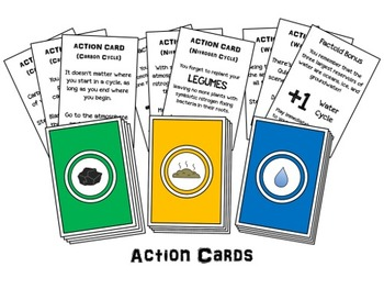 The Matter Cycle Game (Carbon, Water, Nitrogen Cycle Board Game) DIGITAL VERSION