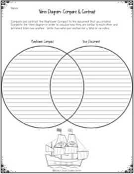 The Mayflower Compact: Primary Source Activity