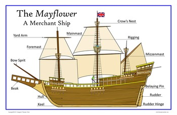 The Mayflower:  Ship Posters