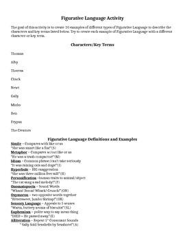 The Maze Runner - Figurative Language Activities