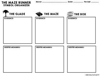 The Maze Runner - Graphic Organizer Pack