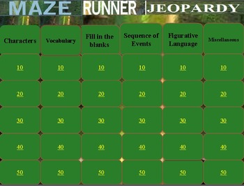 The MazeRunner Jeopardy Game