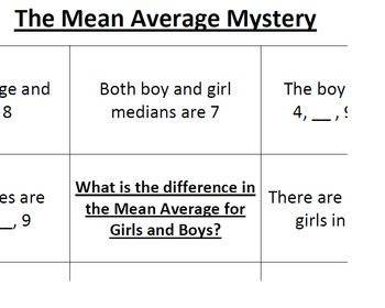 The Mean Average Mystery