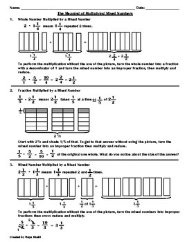 The Meaning of Multiplying Mixed Numbers Reference Sheet