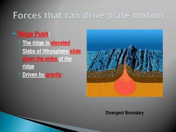 The Mechanism Behind Continental Drift: Power Point Presentation