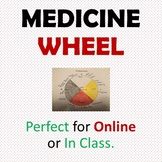 The Medicine Wheel (Online Learning and In Class Formats A