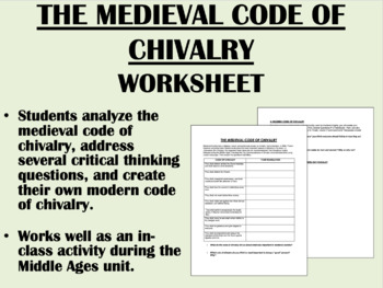 The Medieval Code of Chivalry Worksheet - Global/World History