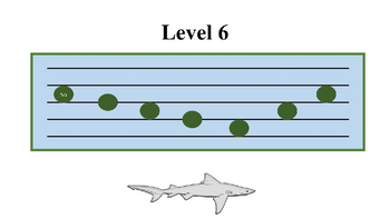The Melodic Journey: Sight Singing Do, Re, Mi, Fa, and So