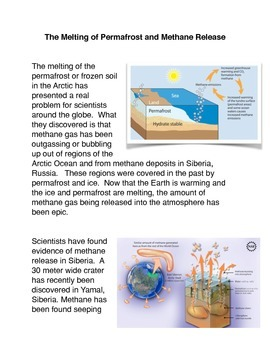 The Melting of the Permafrost and Global Warming