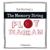 The Memory String: Plot Diagram